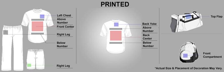 Printing Locations